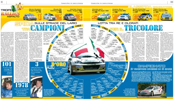 21/10/05 Corriere spec_rally2-3